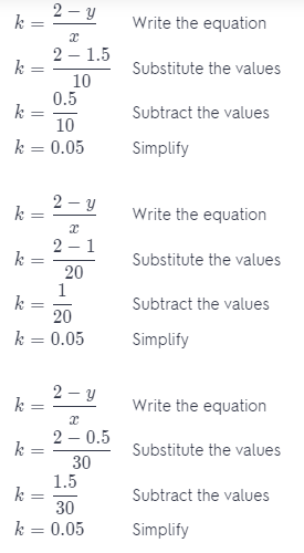 Texas Go Math Grade 7 Module 2 Quiz Answer Key 8