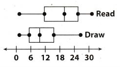 Texas Go Math Grade 7 Unit 6 Study Guide Review Answer Key 11