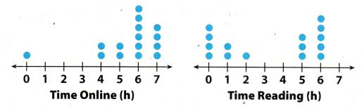 Texas Go Math Grade 7 Unit 6 Study Guide Review Answer Key 3