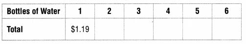 Texas Go Math Grade 5 Lesson 1.8 Answer Key 5
