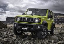 Maruti Suzuki May Launch The Jimny As The Gypsy