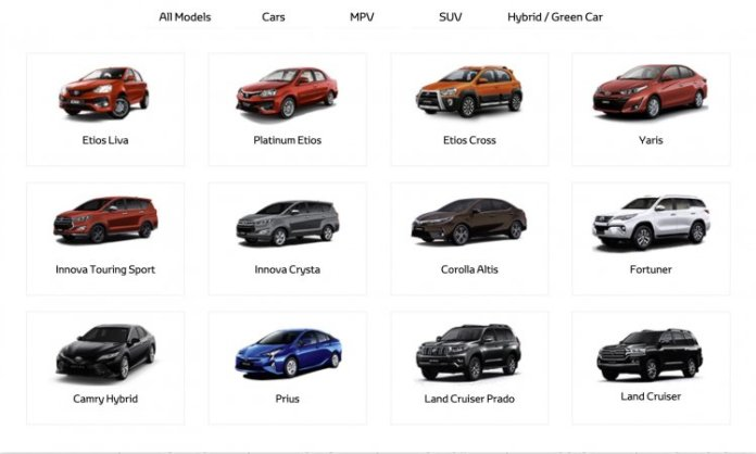 Toyota to discontinue these 7 cars from March- The BS6 effect