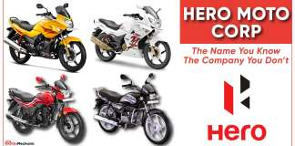 Hero Motocorp   The Name You Know, The History You Don't