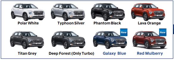 Hyundai Creta 2020 Color Options