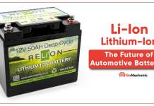 Lithium-ion | The Future of Automotive Batteries