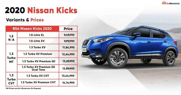 2020 Nissan Kicks Variants & Prices