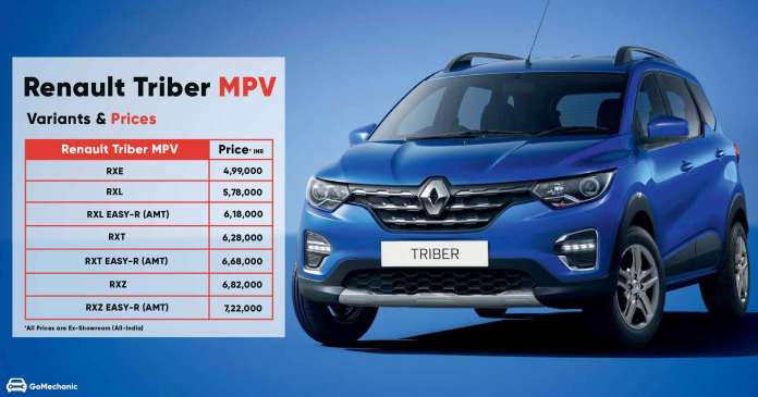 Renault Triber AMT Variant-wise Prices