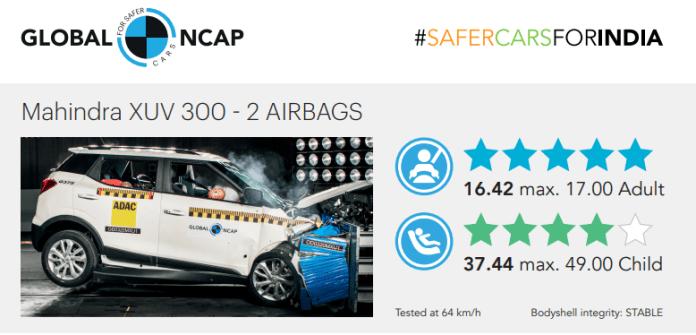 Mahindra XUV300's Global NCAP report