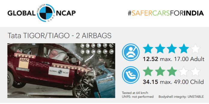 Tata Tiago/Tigor | Safest cars in India