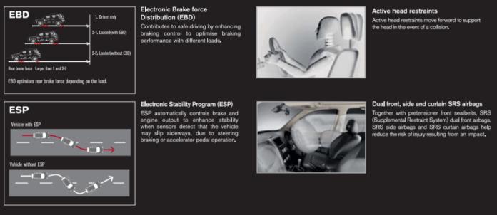 Nissan X-Trail | Safety