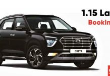 Hyundai Creta 1.15 Lakh Booking since launch