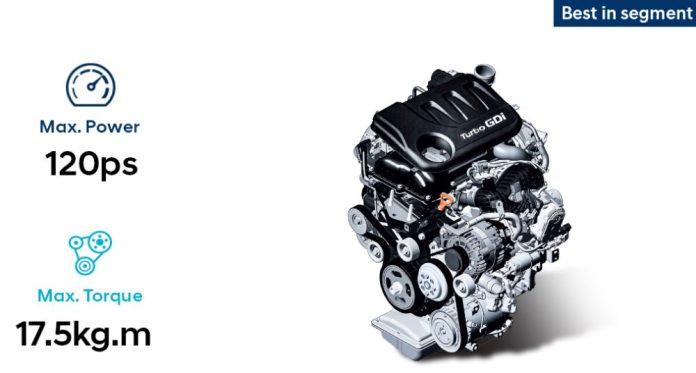 Hyundai i20's Turbo GDi Petrol