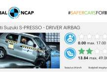 Maruti Suzuki S-Presso Scores Zero Start In Global NCAP