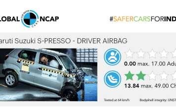 Maruti Suzuki S-Presso Scores Zero Start In Global NCAP