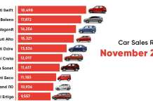 Car Sales Report (Brand Model Wise) November 2020