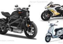 Global Electric Motorcycles In India
