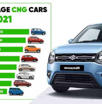 Best Mileage CNG Cars In India