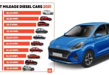 Best Mileage Fuel-Efficient Diesel Cars In India