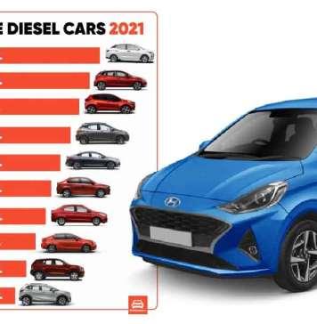 Best Mileage Fuel-Efficient Diesel Cars In India