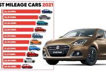 Best Mileage Petrol Cars In 2021