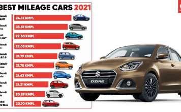 Best Mileage Petrol Cars In 2021