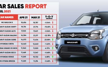 CAR SALES April 2020 FT