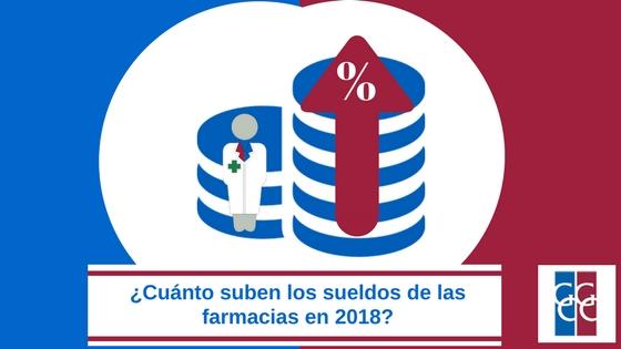 Subida Salarial Farmacias 2018: ¿Cuánto?