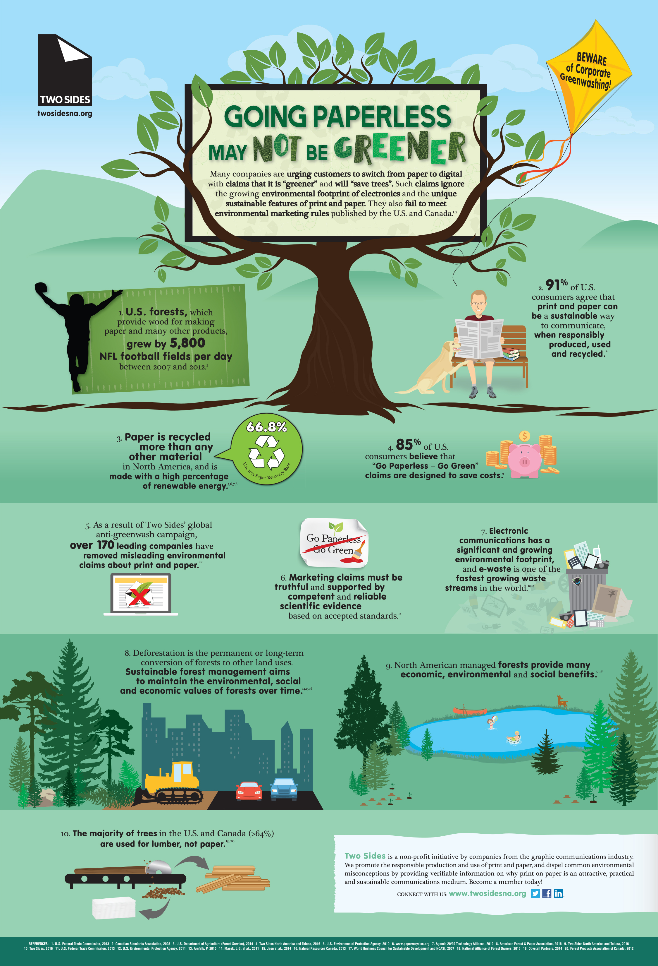 Going Paperless May Not Be Greener Infographic