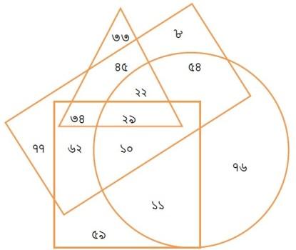 venn-diagram-3