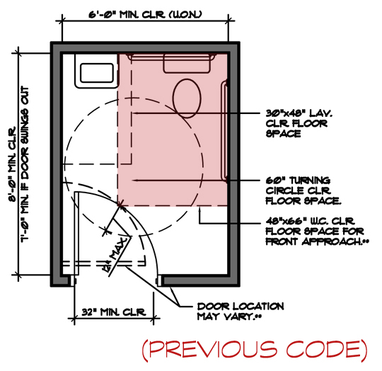 handicap toilet stall size single accomodation toilet california. Typical Bathroom Stall Dimensions  ada public bathroom layout ada