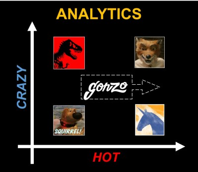 Banking Analytics - Are Your Analytics Hot - Or Crazy?