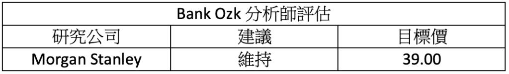 財報速讀 – PPG/ Seagate/ Forestar/ Bank Ozk 12