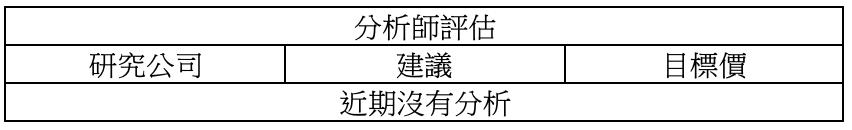 財報速讀 – RTX/ AXP/ DHI/ NEE/ NVS 3
