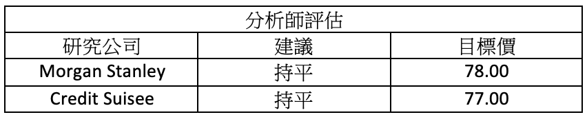 財報速讀 – RTX/ AXP/ DHI/ NEE/ NVS 12