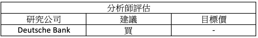 財報速讀 – RTX/ AXP/ DHI/ NEE/ NVS 15