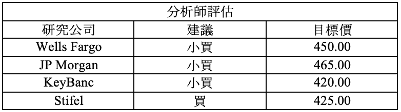 財報速讀 – FSLY/ TWLO/ BIDU/ SAM/ STMP 8