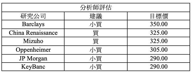 財報速讀 – FSLY/ TWLO/ BIDU/ SAM/ STMP 12