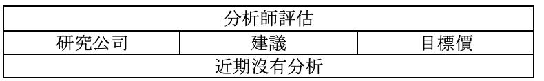 財報速讀 – FSLY/ TWLO/ BIDU/ SAM/ STMP 16