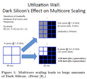 用資工的角度聊聊 AMD 收購 Xilinx #13 2