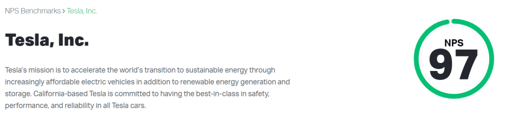 Tesla NPS 分數 - (來源:Surveysparrow)
