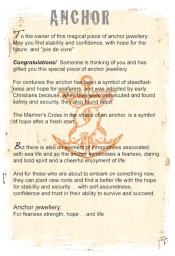 Anchor_info