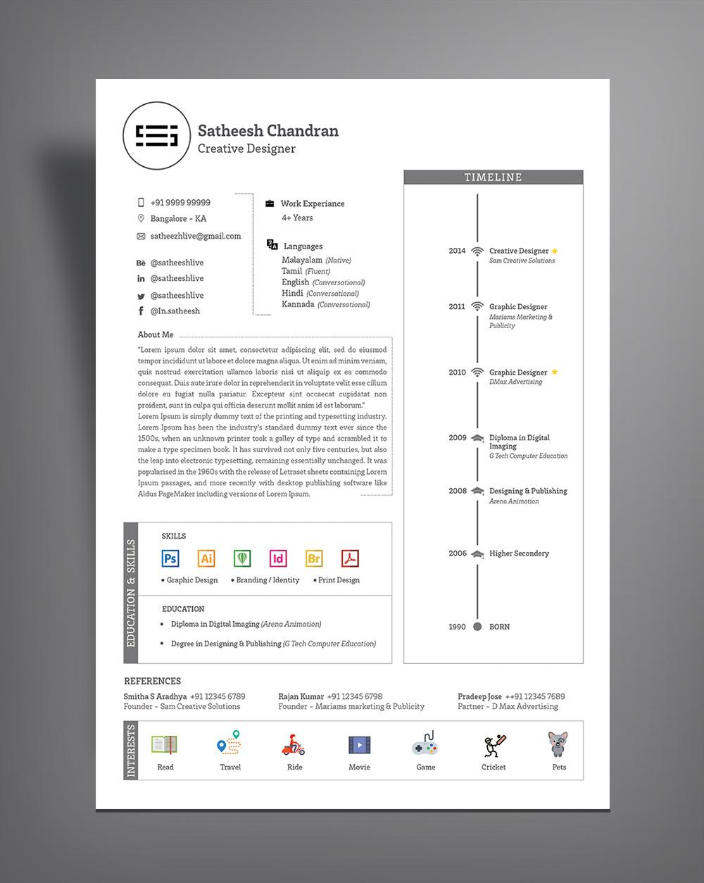 Best Interior Design Software Professional