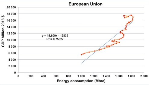 chiffres_energie_graph11