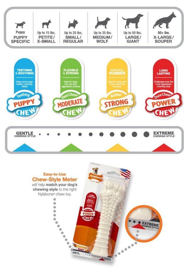 Nylabone chew style guide