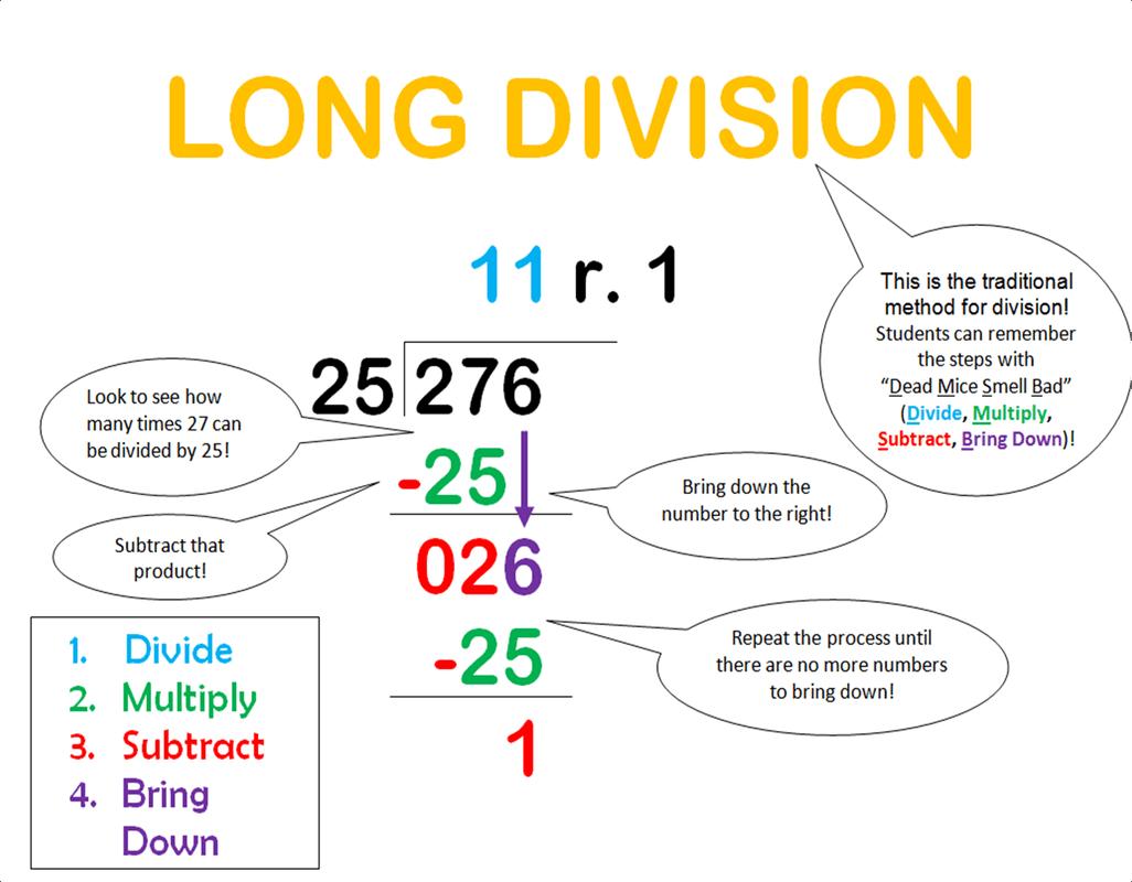 Unit 1 Number System Fluency