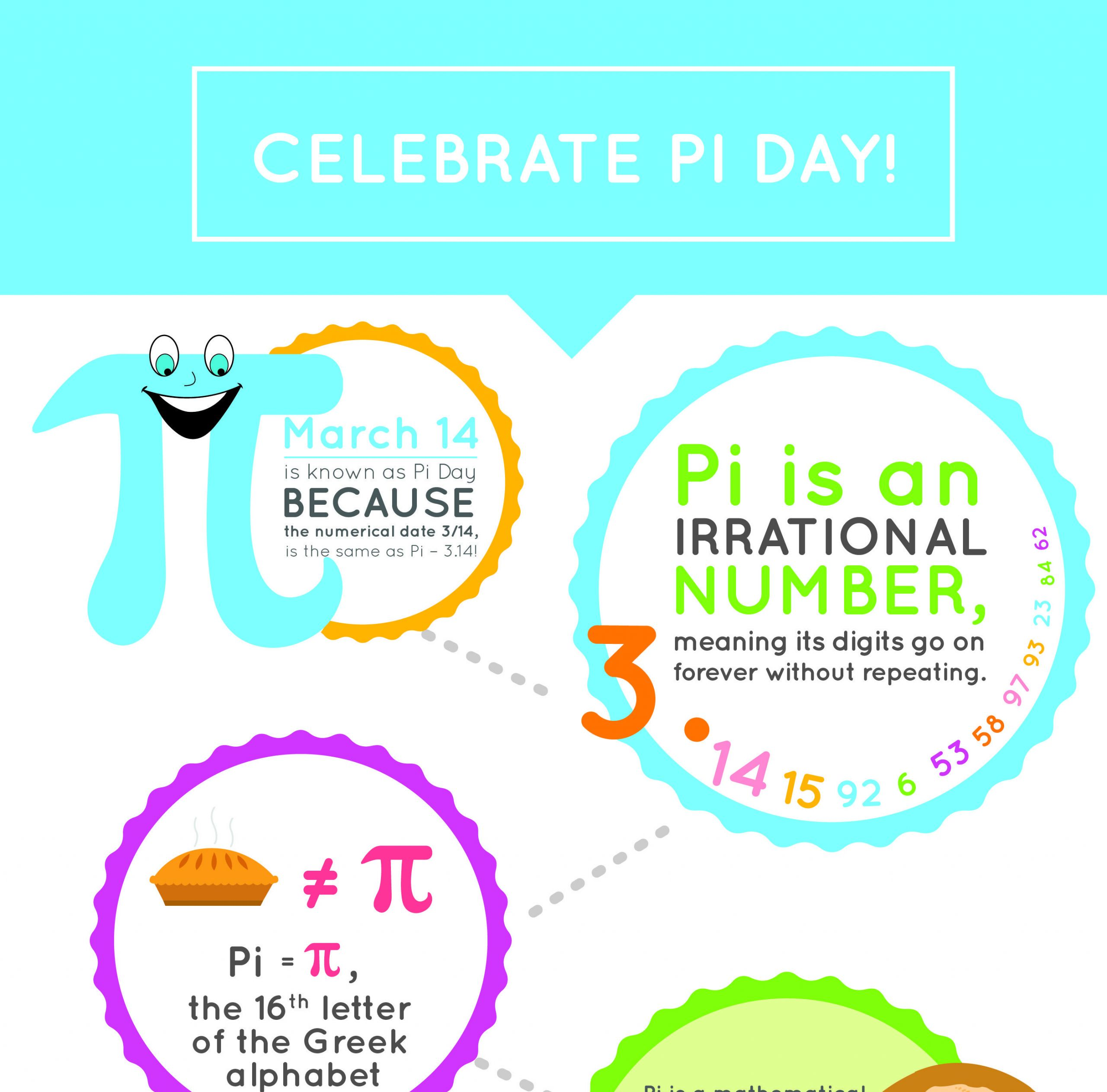 21 Of The Best Ideas For 3 14 Pi Day Activities Home