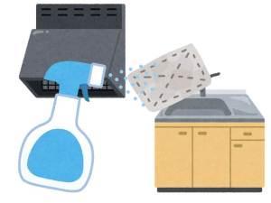 キッチン掃除のイメージ画像