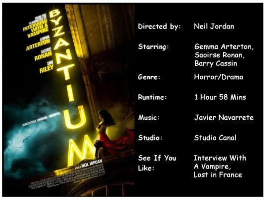 Byzantium Movie Info