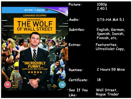 Wolf Of Wall Street Disco Info