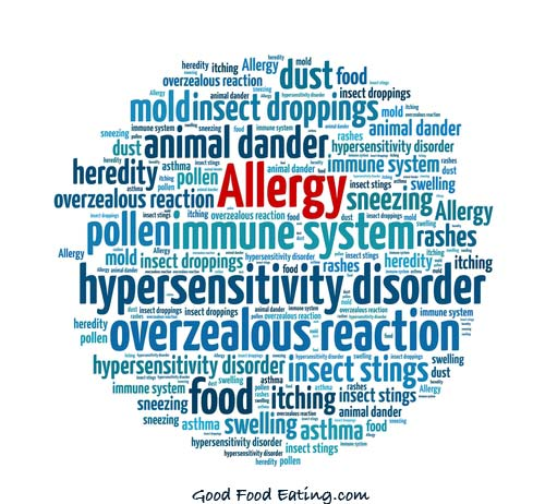 Comprehensive guide to the spectrum of food allergies